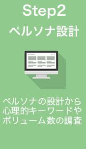 ペルソナの設計<br>心理的キーワード抽出キーワード検索数調査