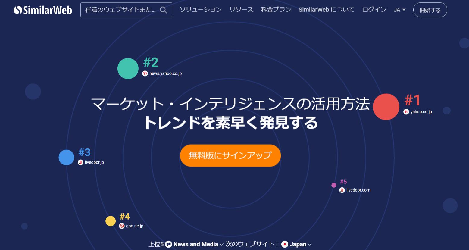 シミラーウェブ公式サイト